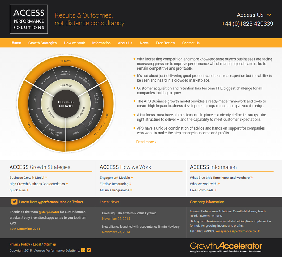 Access Performance Solutions